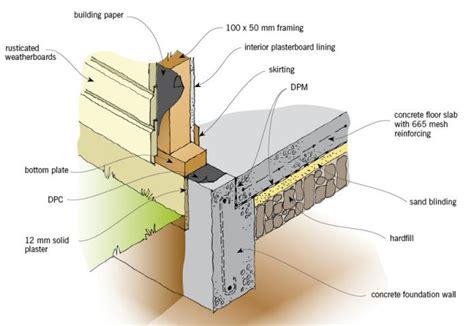 original cast of ground floor concrete slab floor construction branz renovate