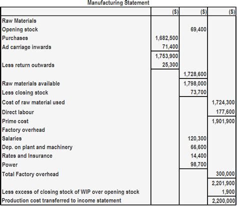 trading account   manufacturing company play accounting