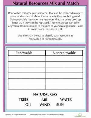 renewable and non renewable energy worksheet renewable resources and nonrenewable resources worksheet