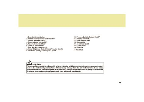 hyundai sonata owners manual