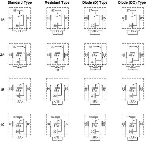 Automotive Dc Relay, 40a / 60a Bosch Type Spdt Relay