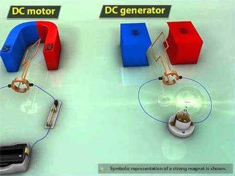 Electric Motor Class by Ac Generator 3d Animation 3d Doovi