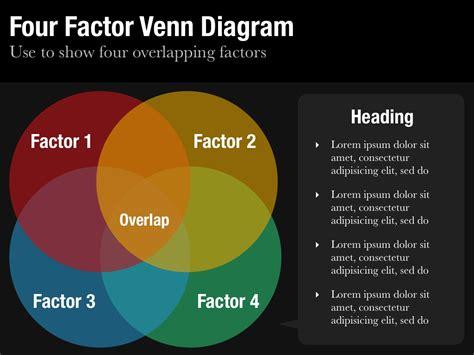 circle venn diagram template  circle venn diagram