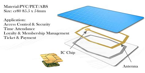 membership chip card structure  images card