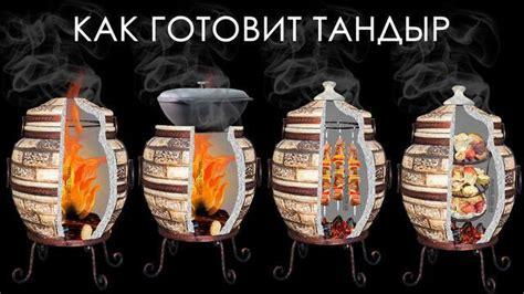 Тандыр купить в Украине: продажа, цена в Киеве. тандыры от ...