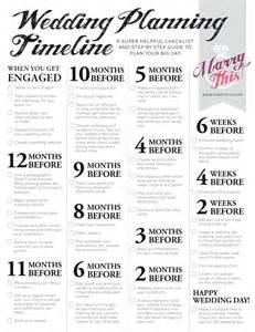 wedding day checklist countdown to the aisle wedding planning timeline gainesville va modern wedding photographer