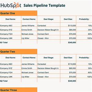 Download our free sales pipeline template for excel for Marketing pipeline template