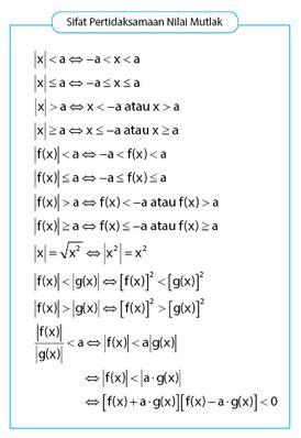 contoh soal matematika wajib kelas  semester