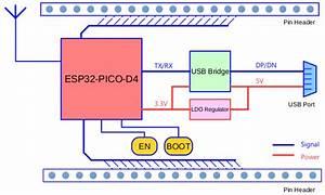 Esp32  V4 1 Getting Started Guide  U2014 Esp