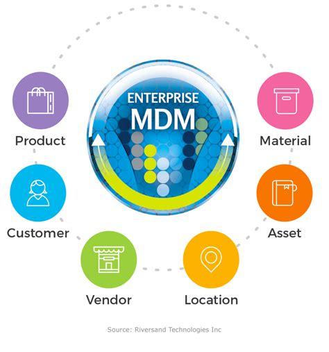 multi domain master data management riversand