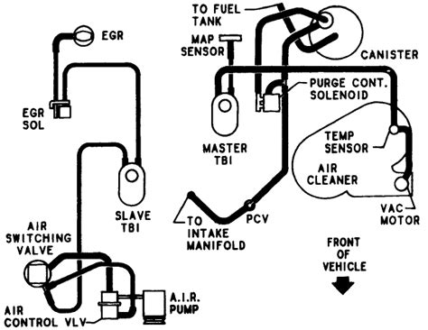 Where Can Get Vacuum Diagram For Chevy