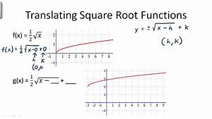 Square Root Functions - Example 3