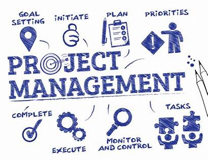 Management Project Projects Manage Pmp Professional Certification
