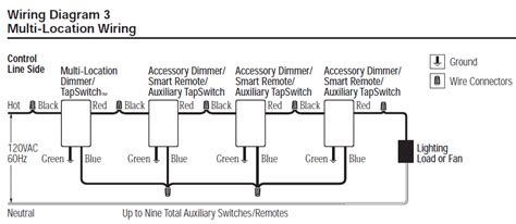 Lutron Occupancy Sensor Switch Wiring Diagram by Lutron Sps Ad La Spacer System 120v Companion Dimmer In