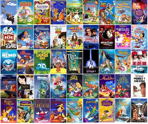 The Best Animation Movies To Watch Recommended And Favorite