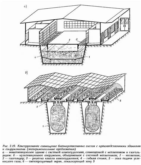 Список литературы отопление и тепловые сети