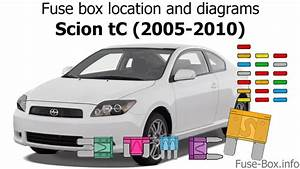 Fuse Box Location And Diagrams  Scion Tc  2005-2010