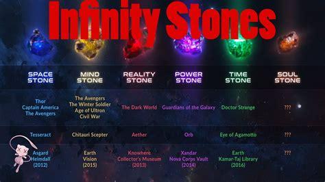 Alles über Die Infinity Stones (infinity Gems)!!!