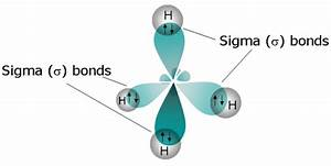 Does Methane Have A Sigma Bond