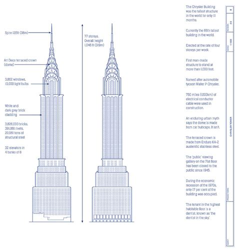 Chrysler Building Blueprint by Classic Projects The Chrysler Building New York City E