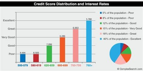 Maybe you would like to learn more about one of these? Why are credit card interest rates so high? - Quora
