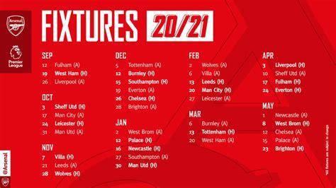 Arsenal 2020/2021 Season Thread - FA Cup Holders ...