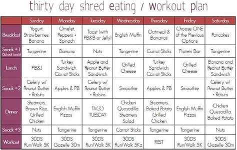 day shred diet plan body type pear exercise