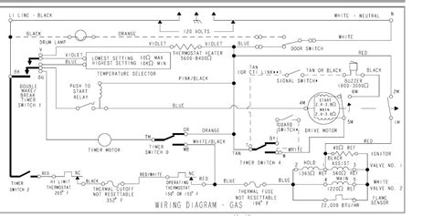 Whirlpool Electric Dryer Wiring Diagram by I A Whirlpool Lgc9000pw1 Gas Dryer It Will Only Put