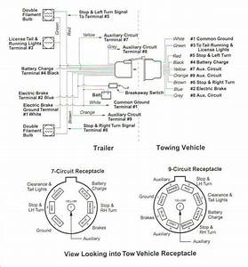 Gmc Trailer Wiring Diagram  U2013 Periodic  U0026 Diagrams Science