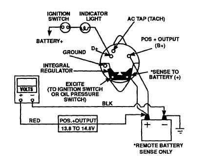 Upgraded Alternator Brings Stereo Problems