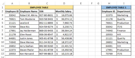 vlookup in vba with exles