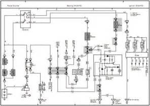 similiar 2010 toyota tacoma schematic diagram keywords 2006 toyota tacoma wiring diagrams manual guide and manual