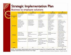 image gallery hr strategic plan template With how to create a strategic plan template
