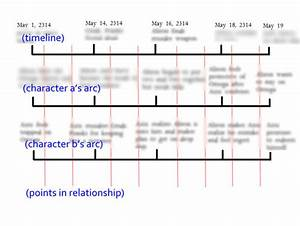 Guide  Timelines Writing Timeline Writing Tips Writing