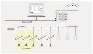 Building Wiring Diagram Electrical Conduit Wiring Diagram