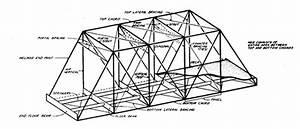 Ncdot  Types Of Bridges
