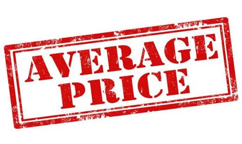 How Much Is The Car Insurance Average Price In Your State