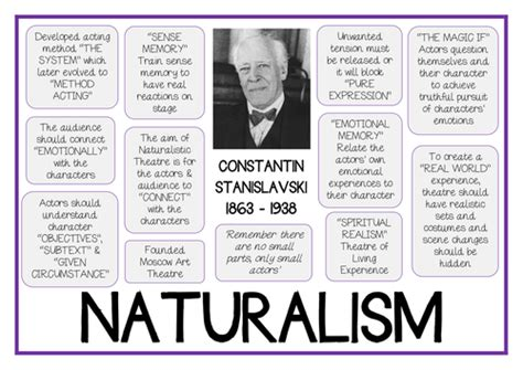 stanislavski naturalism drama poster teaching resources