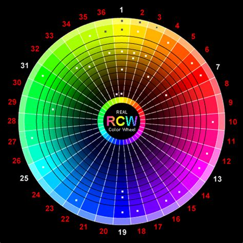 color wheel numbers colorwheel rcw