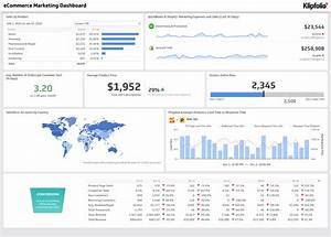 A Social Media Dashboard That Tracks Your Marketing