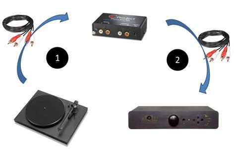 pr 233 li phono 224 quoi ca sert comment installer un pr 233 li phono pour platine vinyle