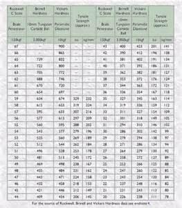 Unit Weight Of Aluminum Sheet Images