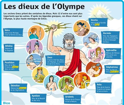 les 25 meilleures id 233 es concernant mythologie grecque sur mythologie mythologie