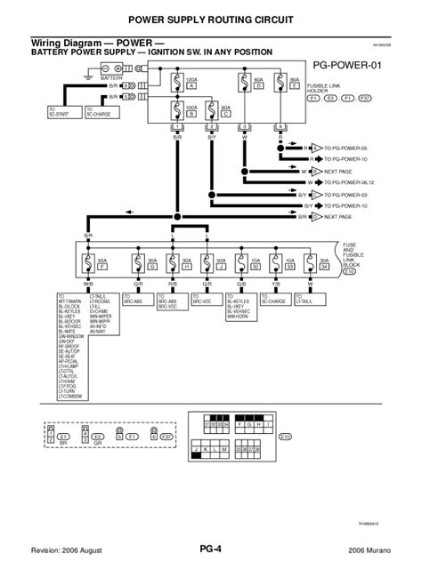Fuse Box For 2009 Nissan Murano by Fuse Box For 2009 Nissan Murano Detailed Schematics Diagram