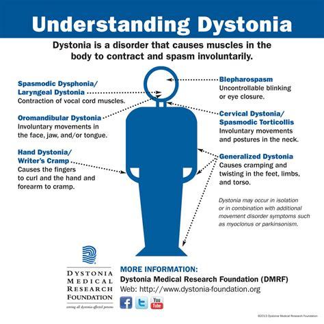 cervical pillow face2face promoting dystonia awareness dystonia