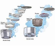 Faucet Aerator Parts Diagram by Moen Aerator Parts Submited Images