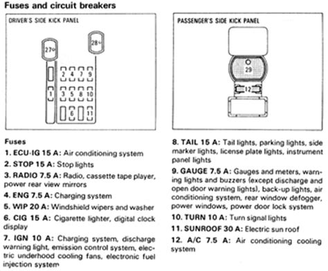 Mirror 2009 Scion Xb Fuse Diagram by Solved On A 1985 Toyota Corolla The Dash Lights And