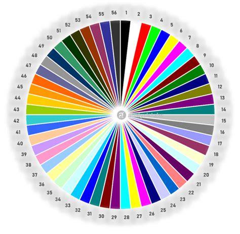 vba colorindex property  excel range shape chart