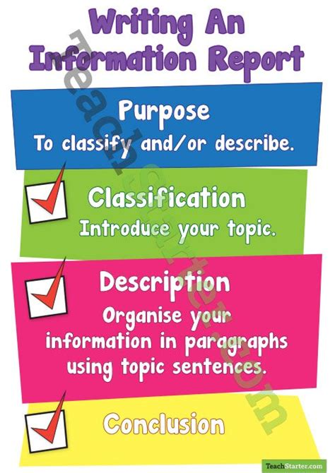 Writing An Information Report Poster