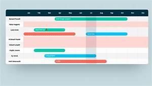 Css Grid Gantt Chart